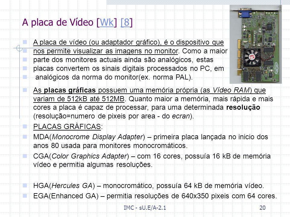 A placa de Vídeo [Wk] [8] A placa de vídeo (ou adaptador gráfico), é o dispositivo que. nos permite visualizar as imagens no monitor. Como a maior.